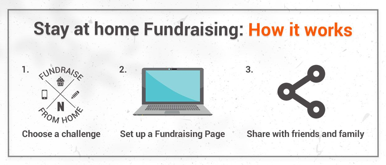 fundraise-for-us